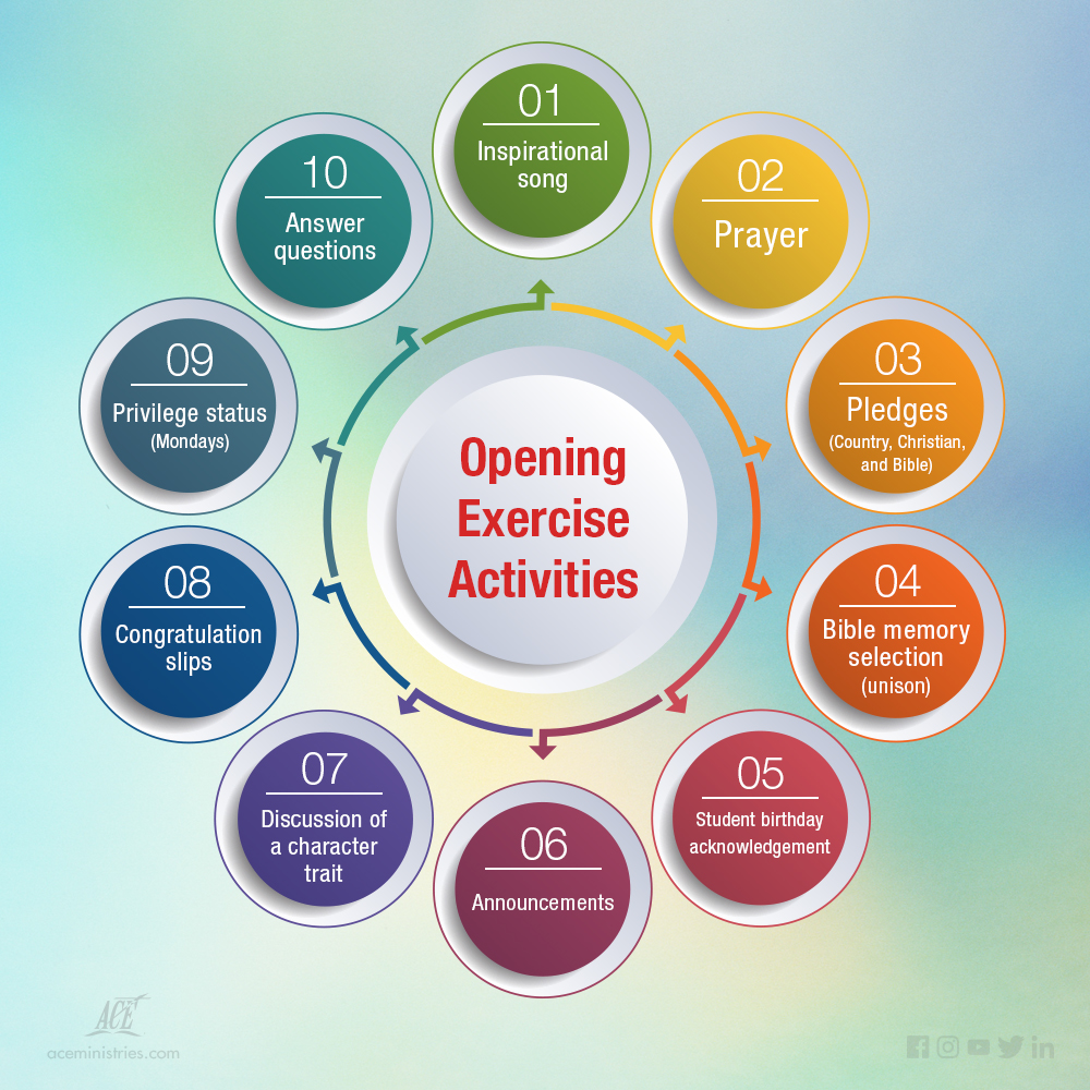 opening exercise activities